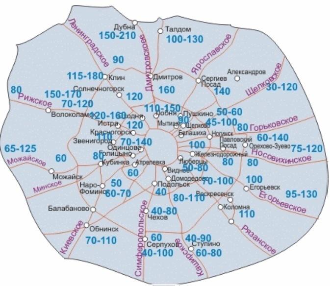 Расчет глубины промерзания грунта - Строим баню или сауну