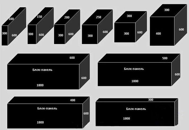 Размерная линейка строительных блоков из разных материалов