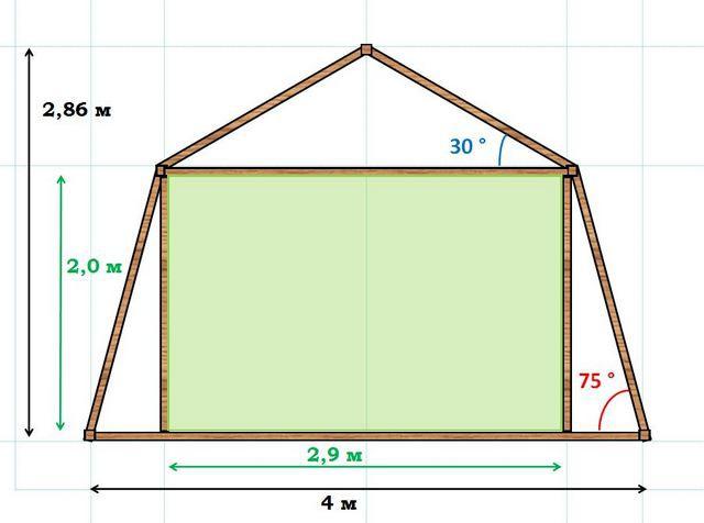 «Ломаная» конструкция дает огромный плюс в полезном пространстве